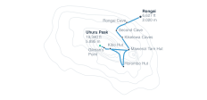 Mount Kilimanjaro Rongai Route - 7 destinations