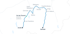 The Haute Route - 6 destinations
