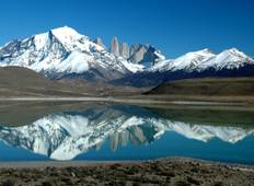 Highlights of Patagonia Tour